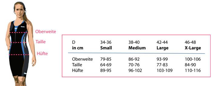Trigirl-Deutschland-Size-Ch